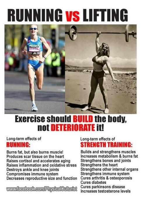 Run vs lift pic