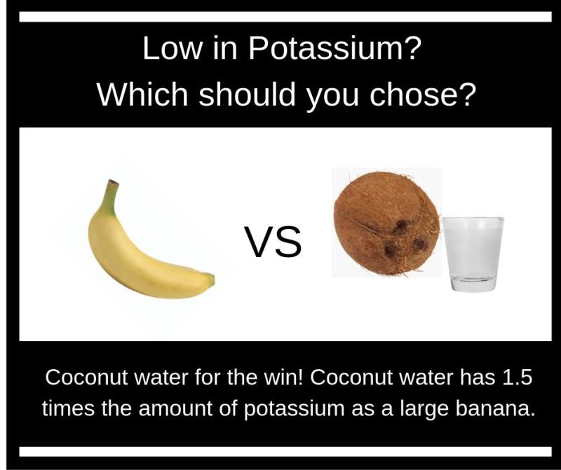 Potassium pic