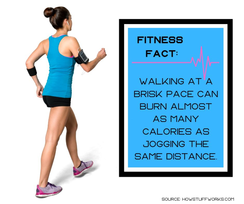 Fitness fact pic